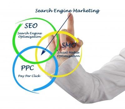שלבים בקידום אתרים
