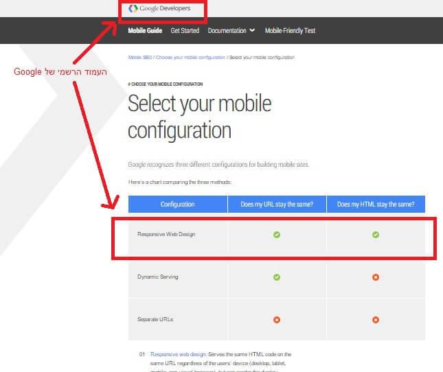 הנחיות גוגל לבנית אתרים מותאימים למובייל