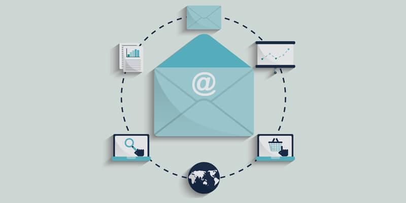 שיווק באמצעות אימייל