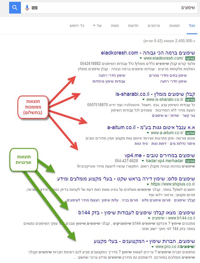 קידום אורגני וממומן בתוצאות של גוגל