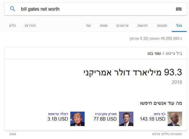 כמה שווה ביל גייטס - חיפוש באנגלית