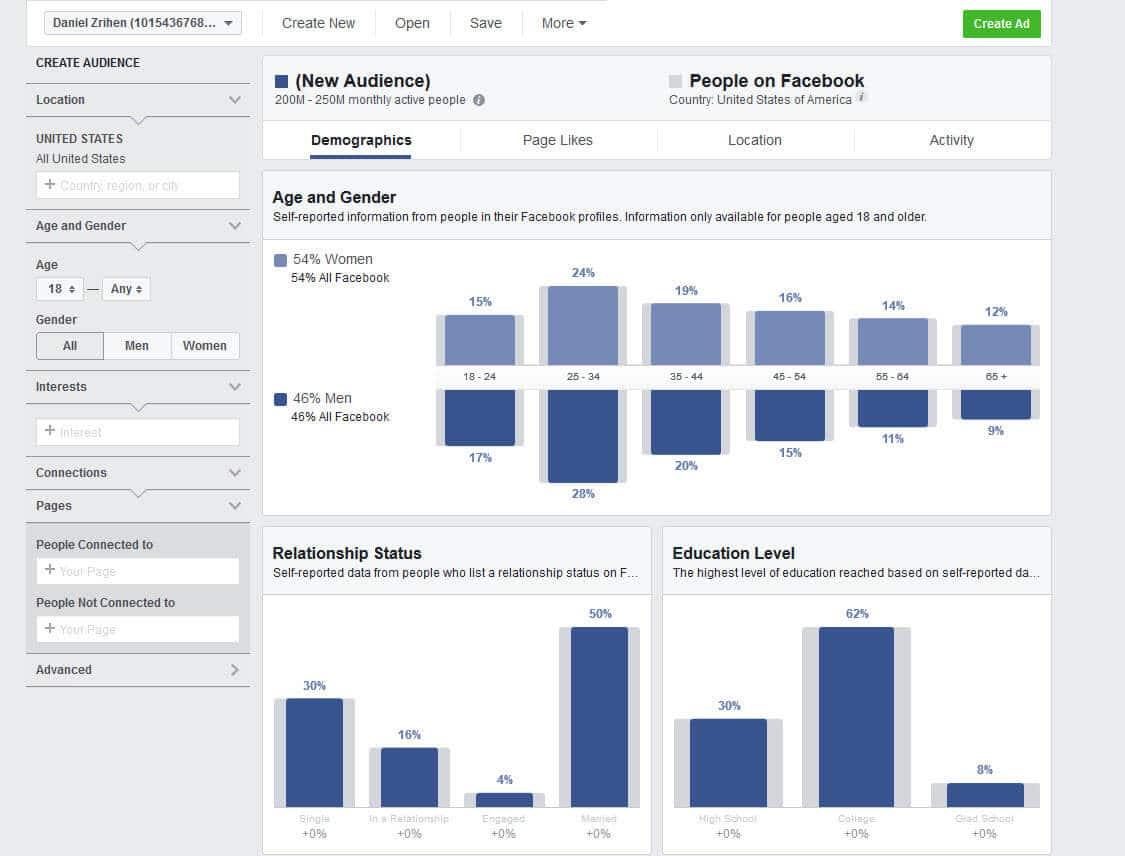 כלי הקהלים בפייסבוק
