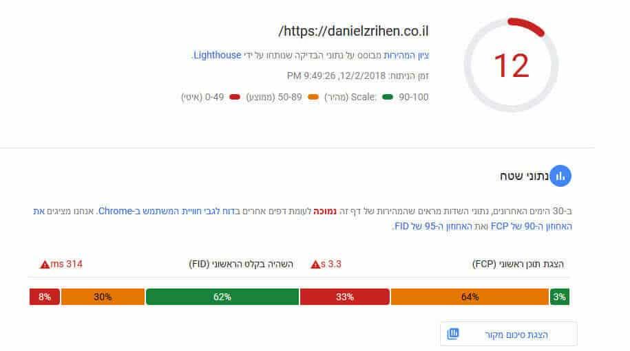 תוצאות בדיקת האתר שלי ב-Google PageSpeed Insights (מובייל)