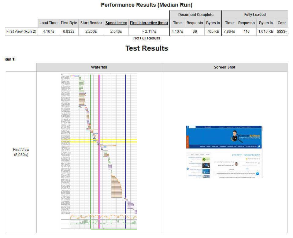 בדיקת מהירות - Web Page Test