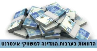 הלוואות בערבות מדינה