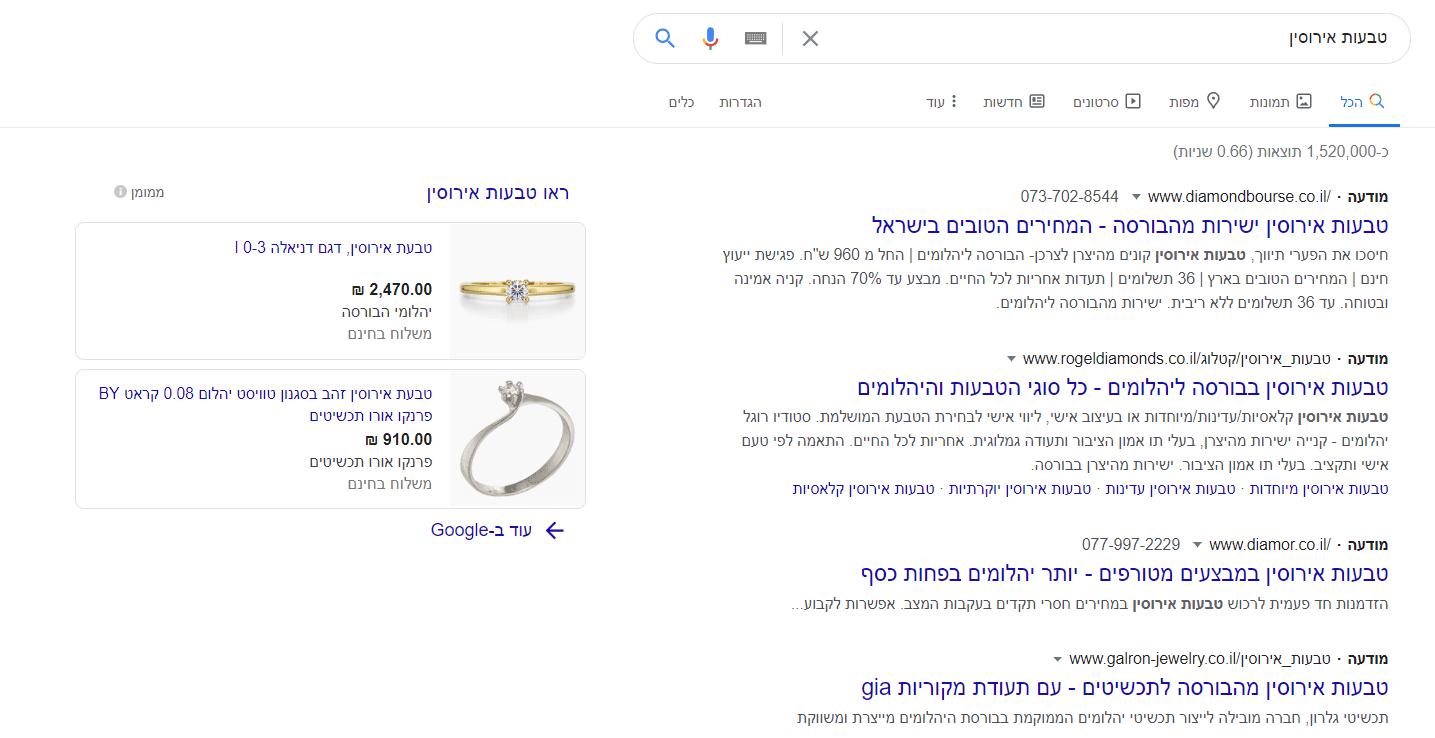 דוגמא לתוצאות של Google Products בצד